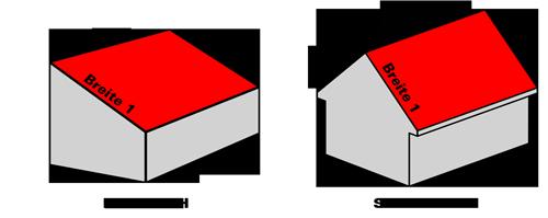 Skizze Dachflächen